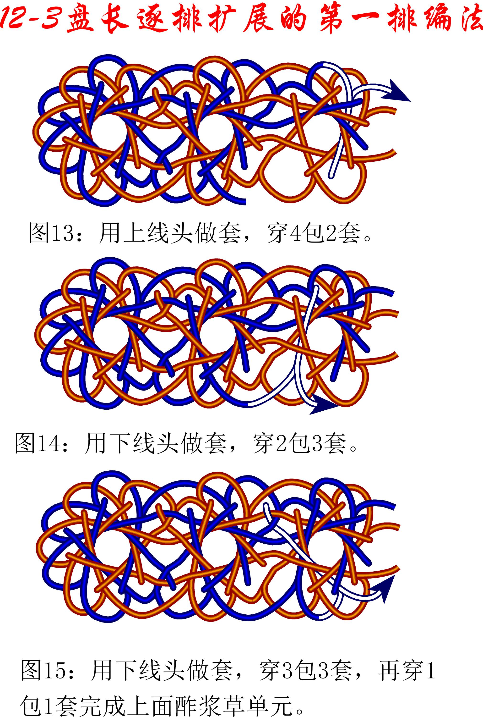中国结论坛 12-3排扩展法第一排的基盘长编法教程 教程,共基接法,扩展法定义,定基分析法,扩展编码法 丑丑徒手编结 091732cnnwjwqqnswwgjn6