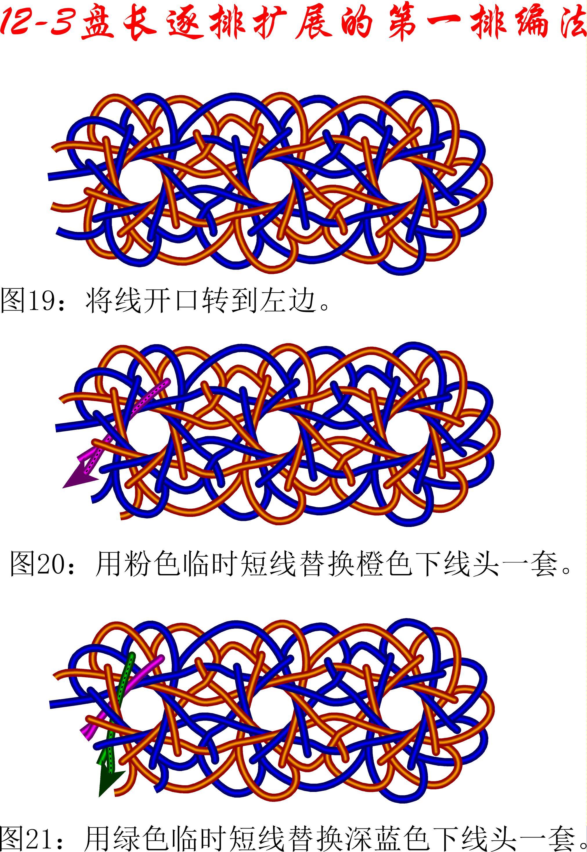 中国结论坛 12-3排扩展法第一排的基盘长编法教程 教程,共基接法,扩展法定义,定基分析法,扩展编码法 丑丑徒手编结 111041qlg54ig9uu2hqhiz