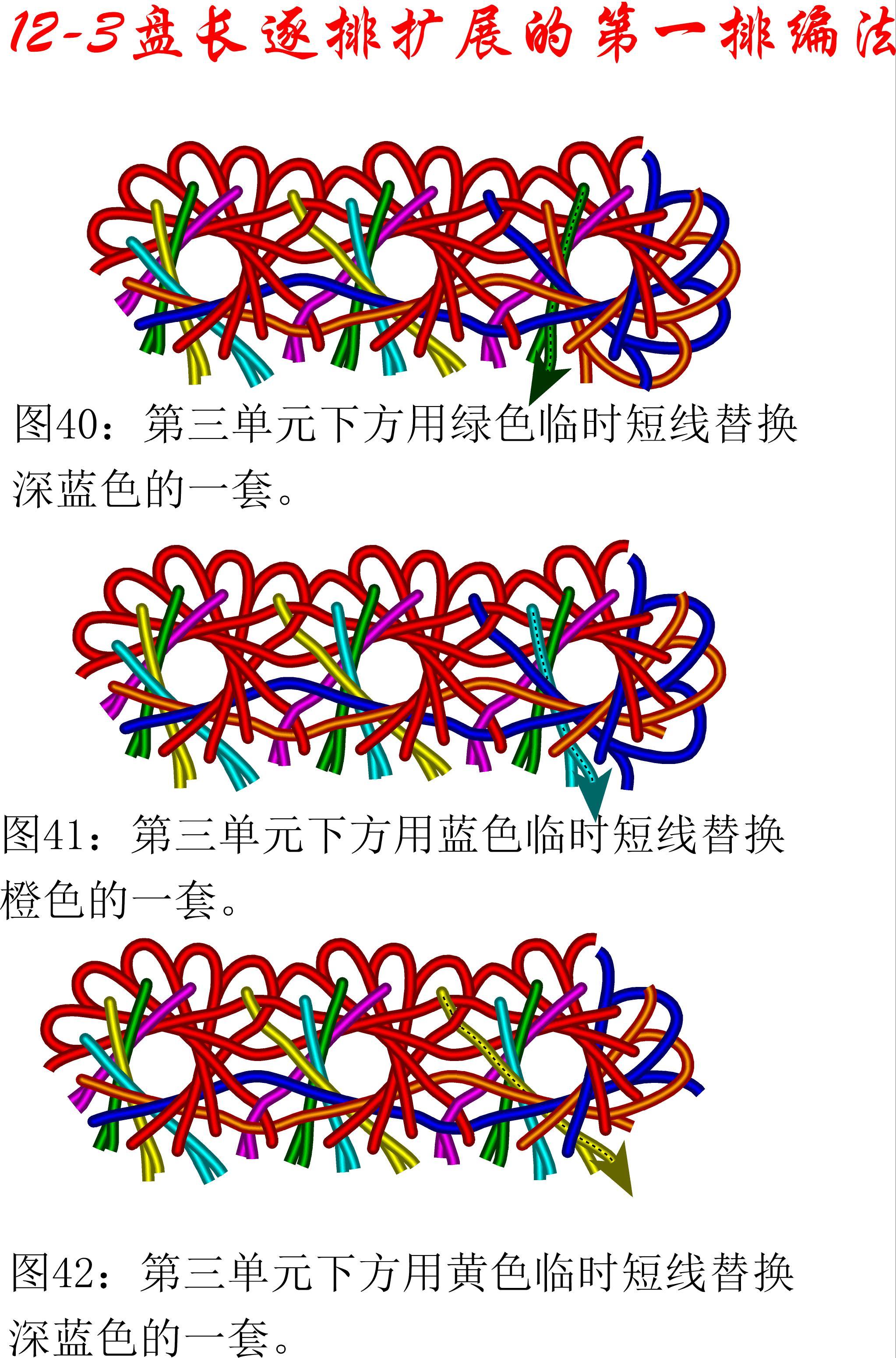 中国结论坛 12-3排扩展法第一排的基盘长编法教程 教程,共基接法,扩展法定义,定基分析法,扩展编码法 丑丑徒手编结 111229xragccoakknaxzgc