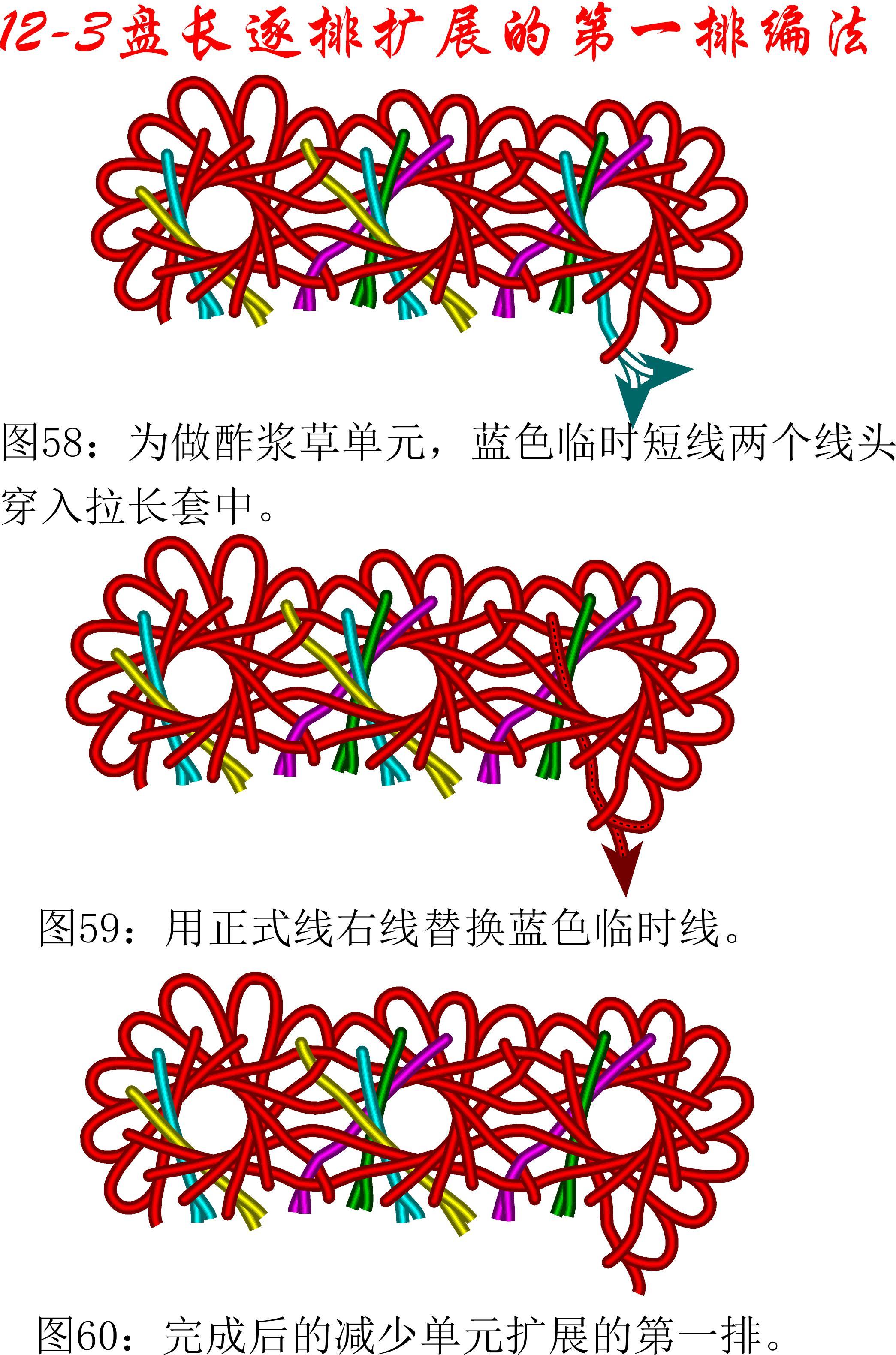 中国结论坛 12-3排扩展法第一排的基盘长编法教程 教程,共基接法,扩展法定义,定基分析法,扩展编码法 丑丑徒手编结 111458ydk0nfs5bwfzfkvb
