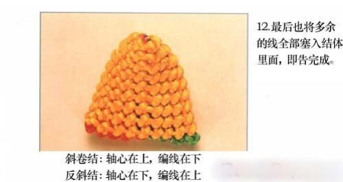 中国结论坛 粽子的做法  图文教程区 0908141845e6e74b7118d7195d