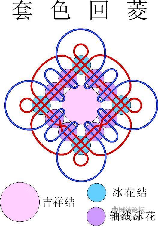 中国结论坛 我画的冰花走线简图 (陆续添加)  冰花结(华瑶结)的教程与讨论区 100112004684462811863fb4f6