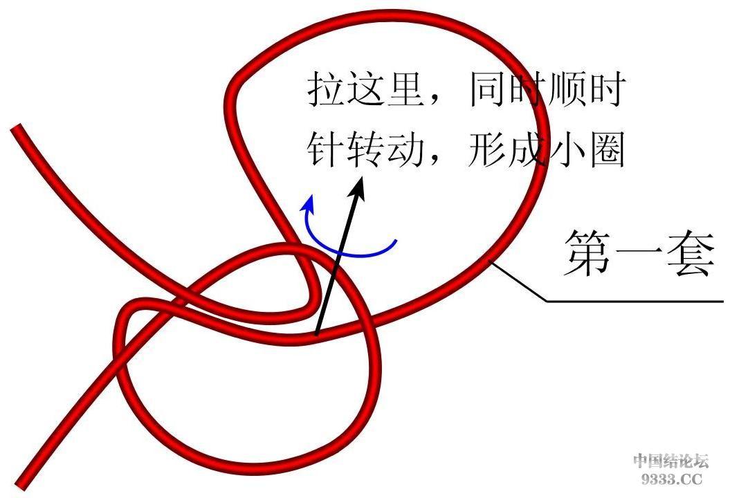 中国结论坛 原创新结---花边结教程(第三页有花边团锦徒手教程)  基本结-新手入门必看 1003181045252ef8a128fa531b