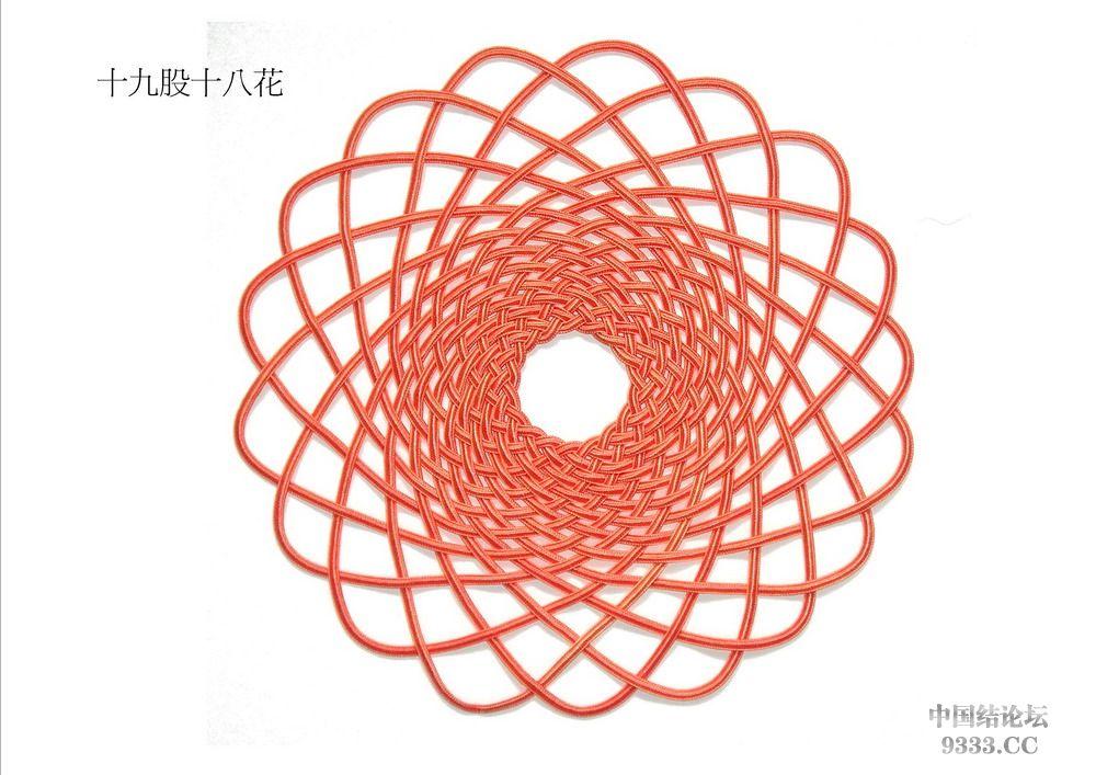 中国结论坛 基礎結(六) 六线吉他入门零基础,六项基础管理,八方结编法图解,激素六项什么时候做,各种结的编法图解 一线生机-杨朝宗专栏 100508151562713ae6c786617b