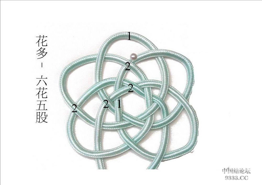 中国结论坛 基礎結(六)  一线生机-杨朝宗专栏 1005081515f19b40e09bab655a