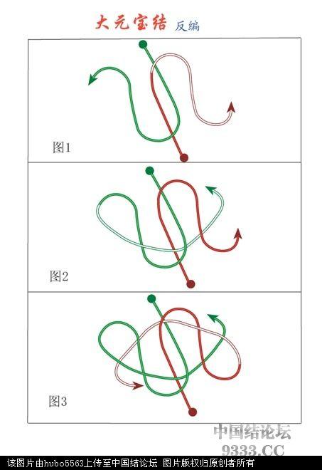 中国结论坛 原创新结---大元宝结走线图  基本结-新手入门必看 10051521039784aca224f83863