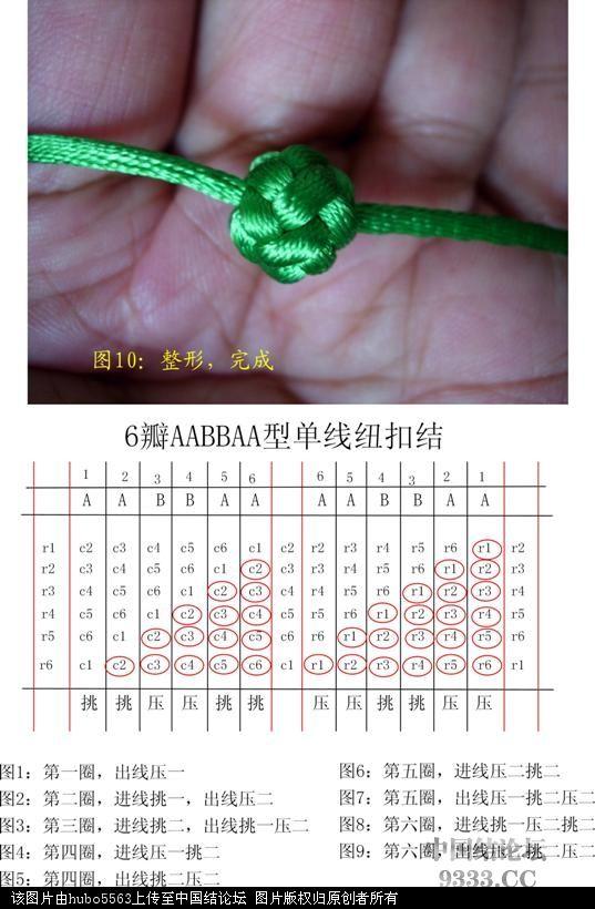 中国结论坛 原创新结---单线三圈六瓣纽扣结徒手教程  图文教程区 1006261946704586a26b0eed79