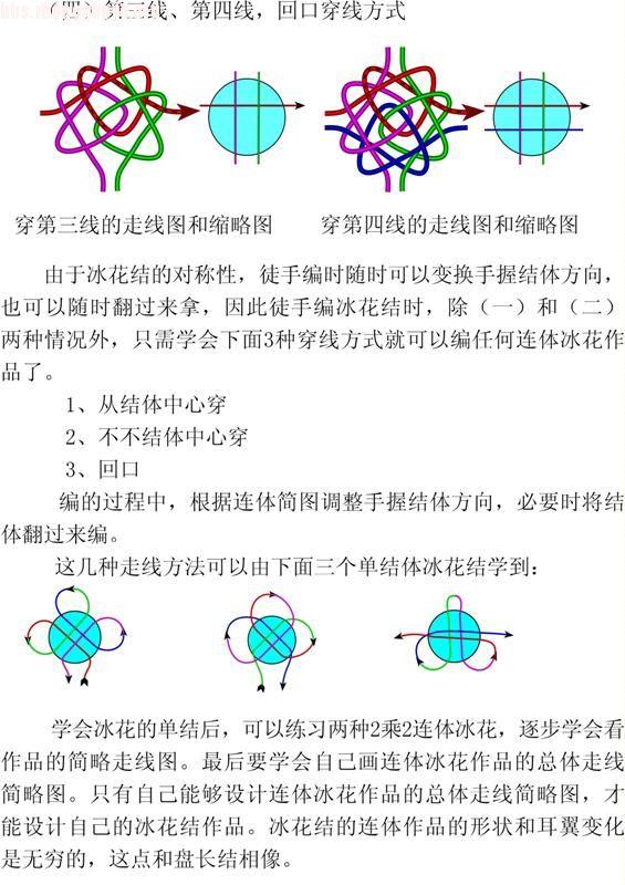 中国结论坛 四耳冰花结徒手编结指导  冰花结(华瑶结)的教程与讨论区 10072915211b6359732570681d