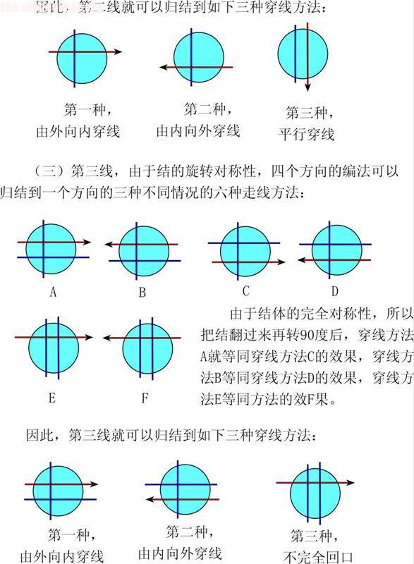 中国结论坛 四耳冰花结徒手编结指导  冰花结(华瑶结)的教程与讨论区 10072915212e5fbbe29f0af255