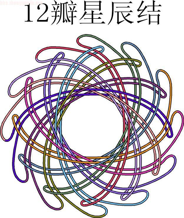 中国结论坛 12瓣星辰  基本结-新手入门必看 10091419598033dbfc21a09ba6