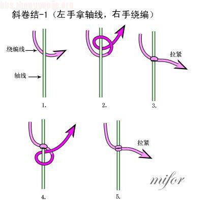 中国结论坛 手表带的编法教程  图文教程区 1009150920cecdfc9473546c93