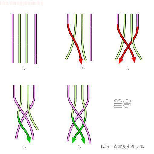 中国结论坛 超简单的手链,四股编(扁状)  兰亭结艺 1011081852619a1304c15b9dd0