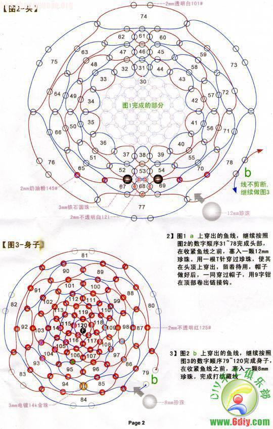 中国结论坛 过年了,再发一个红帽子红裙子的兔  串珠其他手工资料分享 101219105878ce69ce34b5fcaf