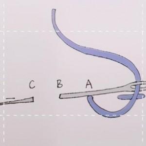 新手12种基本刺绣针法,详细介绍刺绣针法种类