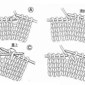 新手棒针图解学习:基本针法的记号,编织拿法和基础教程